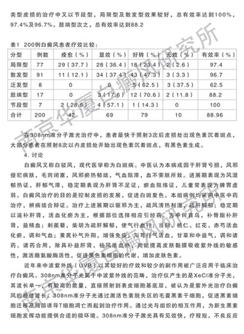 第七届自然医学学术大会 王抒专题学术报告3.jpg